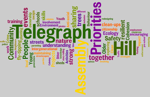 Telegraph Hill - word cloud